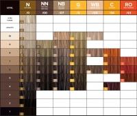 Paul Mitchell The Color XG - Перманентная крем-краска 4G 4/3 90 мл