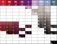 Paul Mitchell The Color XG - Перманентная крем-краска RED 0/44 90 мл